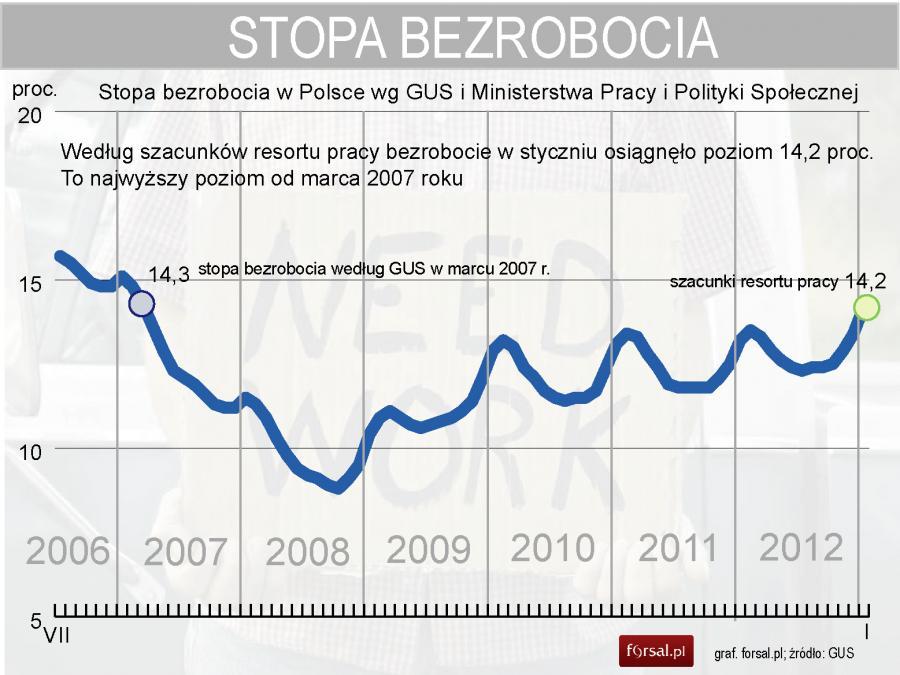 Forex w polsce podatki