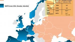 Zimna wojna - NATO i Układ Warszawski