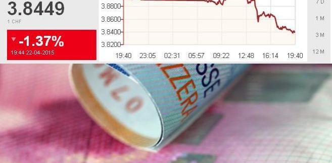 Rynek walutowy forex definicja