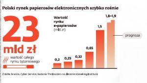 Polski rynek e-papierosów