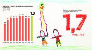 Rysunki wykonali: Jagoda Ryńska (3 lata), Ula Ausfeld (5 lat), Ryś Osiecki (7 lat)