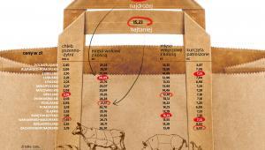 Ceny żywności w woj. chleb i mięso