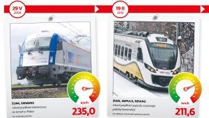 Rekordy prędkości pociągów w Polsce 2