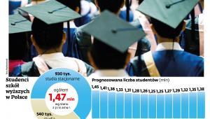 Studenci szkół wyższych w Polsce