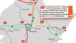 A4 - Rzeszów (węzeł Wschodni) – Jarosław (węzeł Wierzbna)