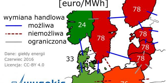 Hurtowe ceny energii elektrycznej z 28.06.2016