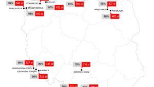 Ceny i oblozenie w hotelach w Polsce
