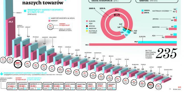 Arkadiusz Zabłoński wicedyrektor departamentu finansowania strukturalnego BGK
