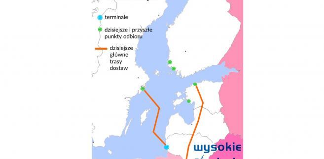 LNG na Bałtyku