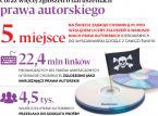 Bezprecedensowy wyrok. Serwis Chomikuj.pl ma usuwać pirackie kopie filmów