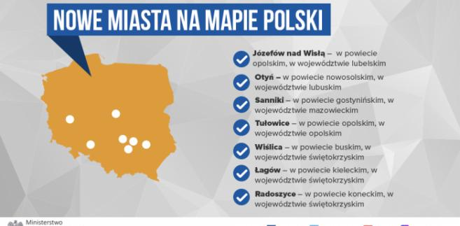 Nowe miasta na mapie Polski, źródło: MSWiA