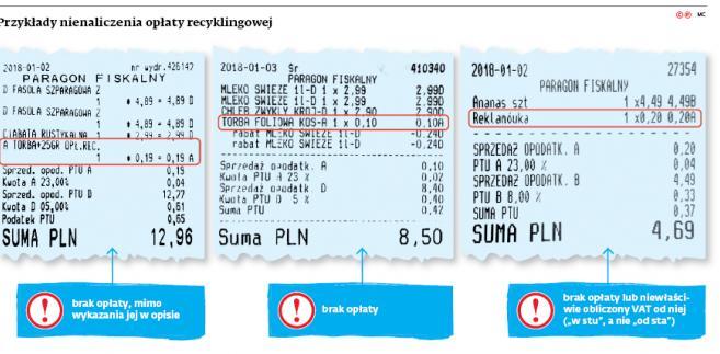 Przykłady nie naliczania opłaty recyklingowej