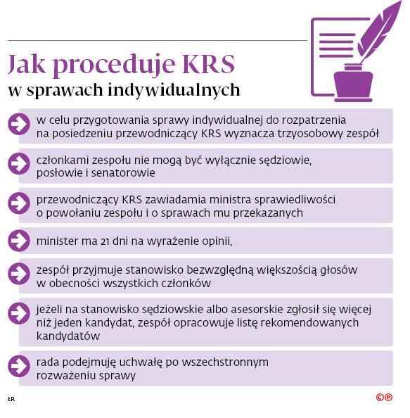 Jak proceduje KRS w sprawach indywidualnych
