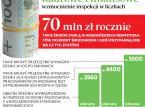 Ekopolicja za 113 mln złotych. Wyższe pensje, ale i nowe obowiązki