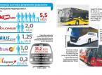 Polacy odbiorą rynek Szkotom i Niemcom? Spółki PKS kontra Polski Bus i FlixBus