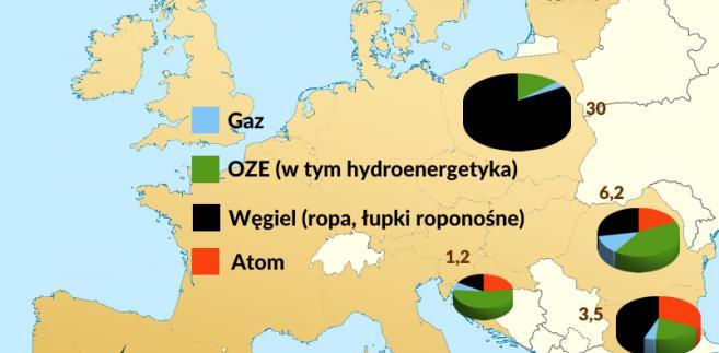 Źródła energii elektrycznej państw tworzonego przez Polskę sojuszu