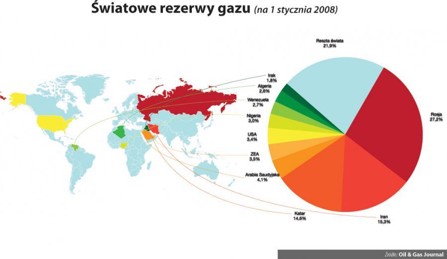 Światowe rezerwy gazu