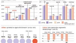 Zagraniczne koncerny hamują rozwój
