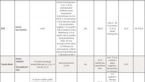 Ranking kont osobistych - sierpień 2012 - cz.2
